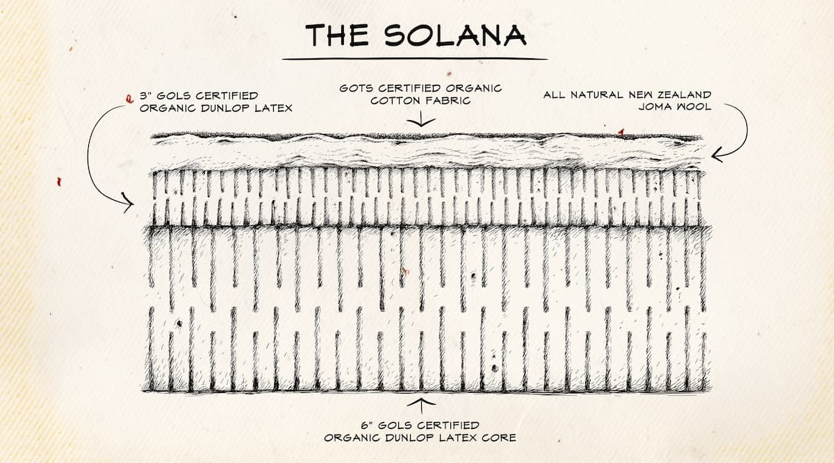THE SOLANA BLACK FIX
